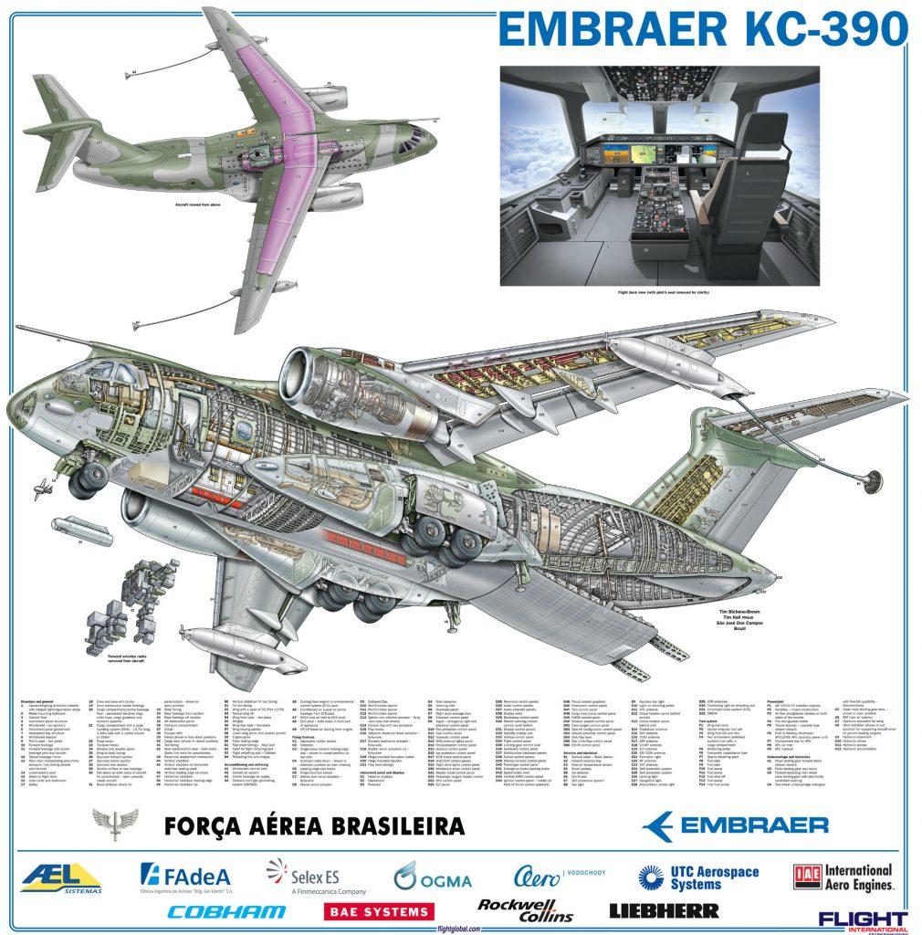 Схематично представяне на КС-390 (кликни за голям размер)