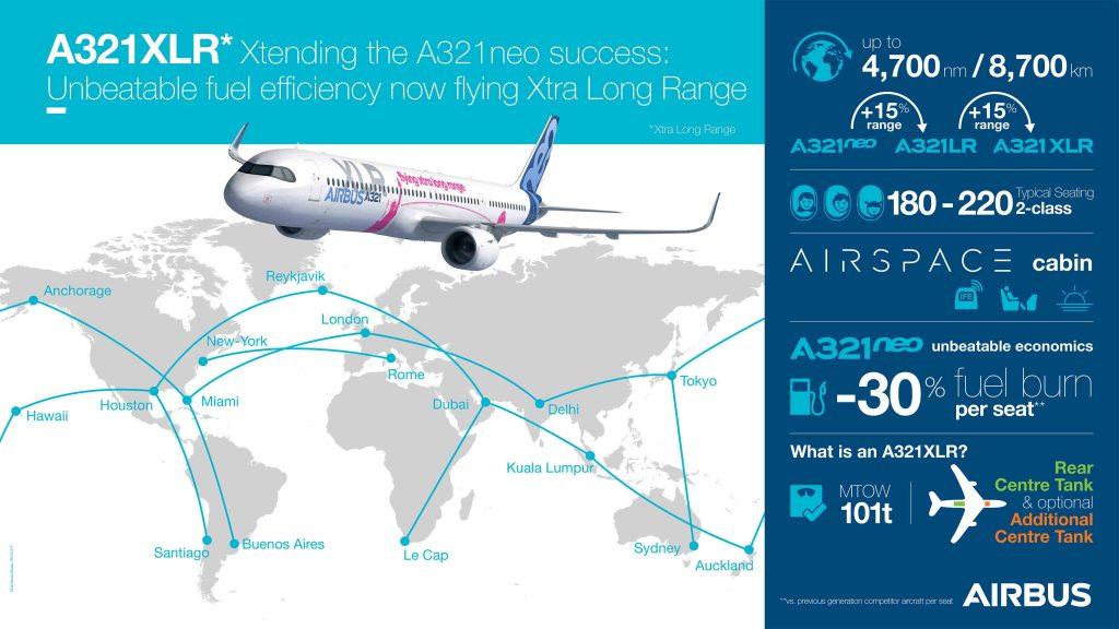 Пълните характеристики на A321XLR
