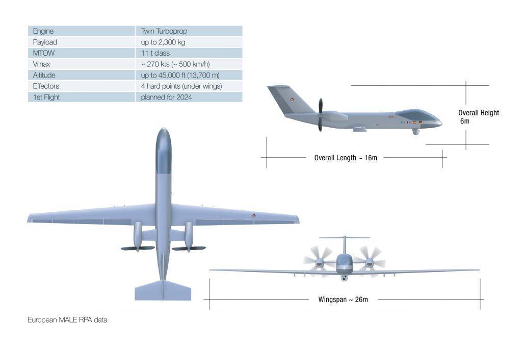 Beluga XL. Графика: Airbus