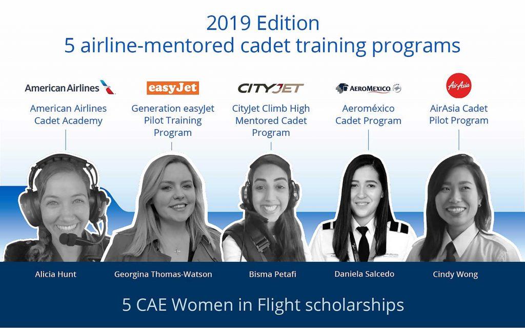 Петте лауреати на стипендиите по програмата на CAE за 2019 година