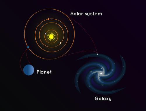 Графика: NASA